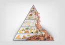Ernährung: Pyramide vs. Teller